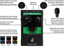 TC Helicon D1